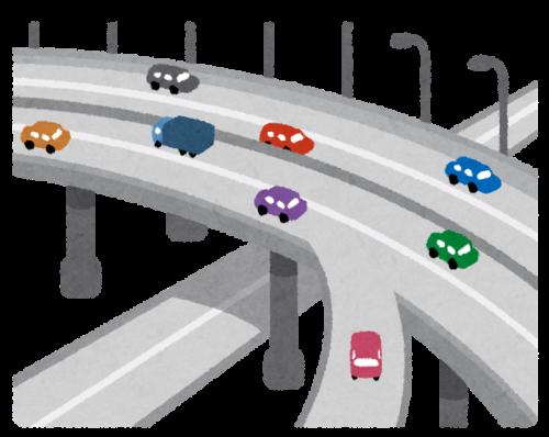 ETCを使っているならETCマイレージに登録してお得に高速道路を利用しよう